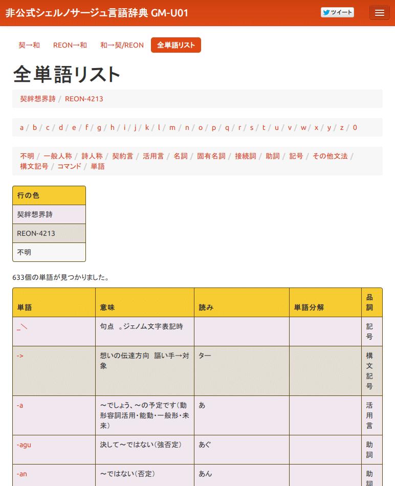 全単語リスト---非公式シェルノサージュ言語辞典-GM-U01